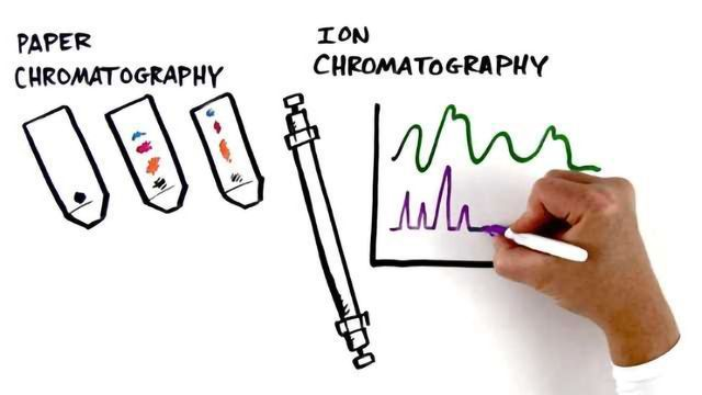 Introduction to Ion Chromatography