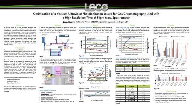 Optimization of a Vacuum Ultraviolet Photoionization source for Gas Chromatography used with a High Resolution Time of Flight Mass Spectrometer