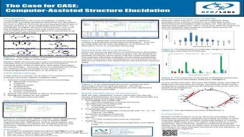 The Case for CASE: Computer-Assisted Structure Elucidation