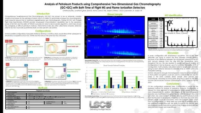 Analysis of Petroleum Products Using Comprehensive Two-Dimensional Gas Chromatography (GCxGC) with Both Time-of-Flight MS and Flame Ionization Detectors