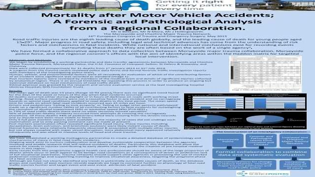 Mortality after Motor Vehicle Accidents; A Forensic and Pathological Analysis from a Regional Collaboration