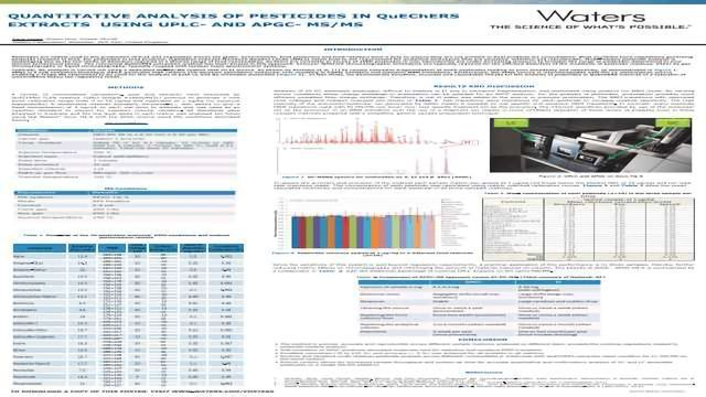 Quantitative Analysis Of Pesticides In Quechers Extracts Using UPLC- and APGC- MS/MS