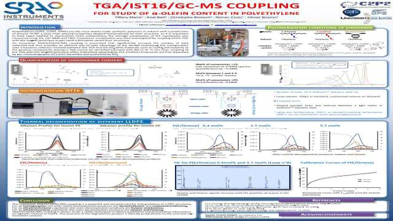 TGA/IST16/GC/MS coupling : an advanced technique for LLDPE structure interpretation