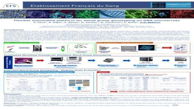 <b>Flexible automated platform for blood group genotyping on DNA microarrays</b>