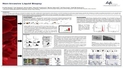 Non-invasive Liquid Biopsy