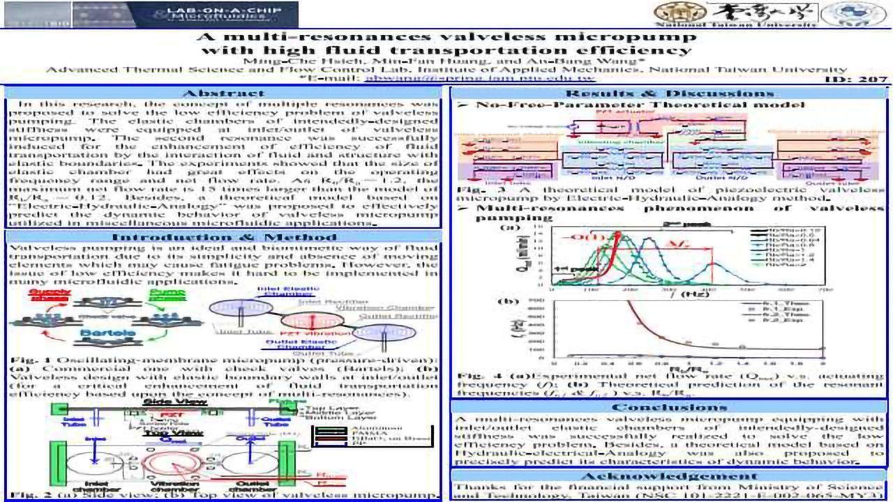 A Multi-resonances Valveless Micropump with High Fluid Transportation Efficiency