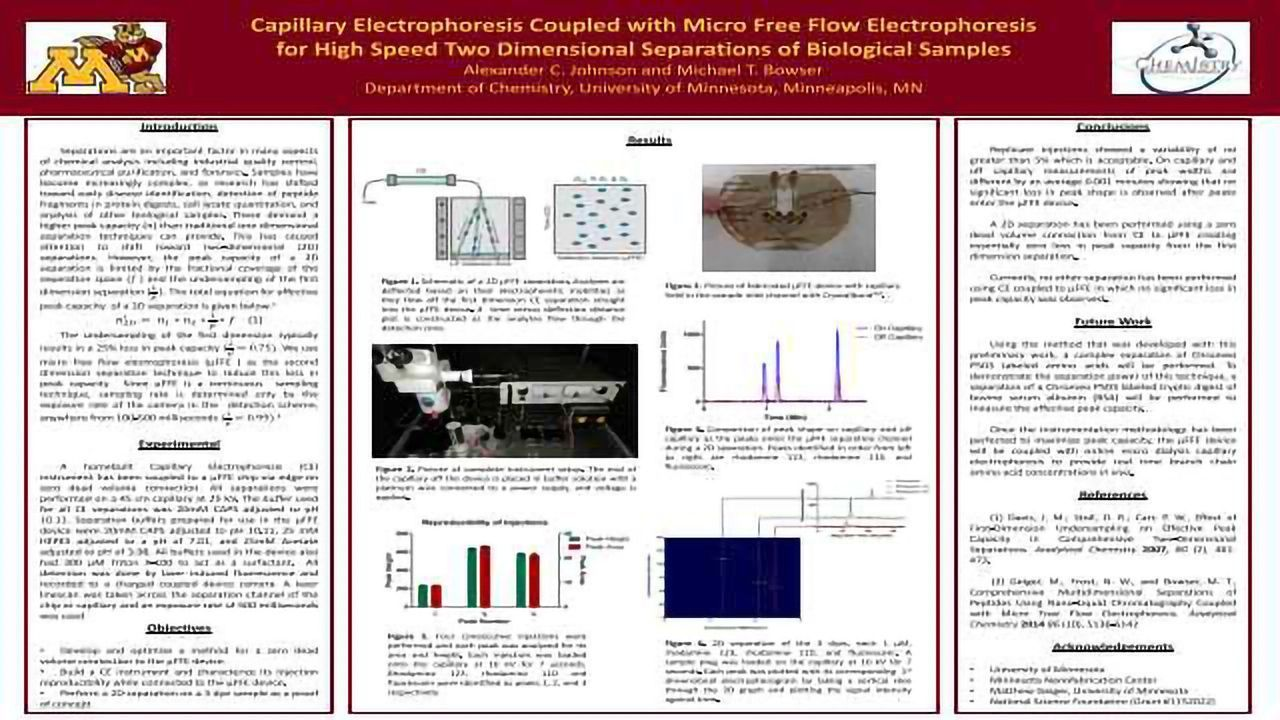 Capillary Electrophoresis Coupled with Micro Free Flow Electrophoresis for High Speed Two Dimensional Separations of Biological Samples