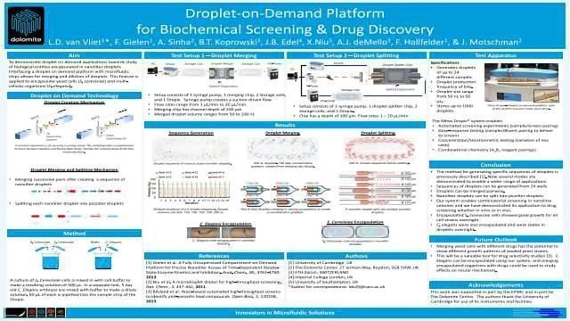 Droplet-on-Demand Platform for Biochemical Screening & Drug Discovery