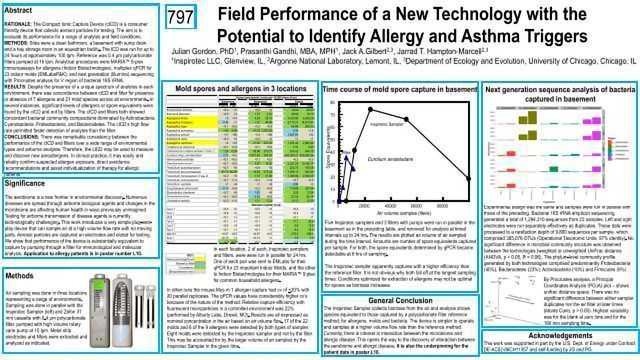 Field Performance of a New Technology with the Potential to Identify Allergy and Asthma Triggers