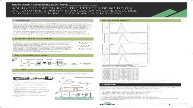 An investigation into the effects of aging on automotive bumper samples by xylene soluble flow injection polymer analysis (XS-FIPA)