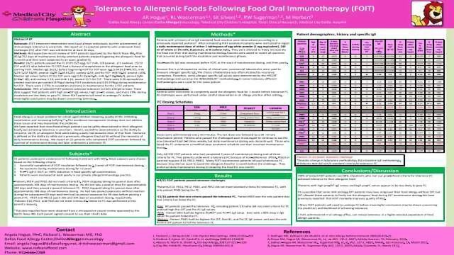 Tolerance to Allergenic Foods Following Food Oral Immunotherapy (FOIT)