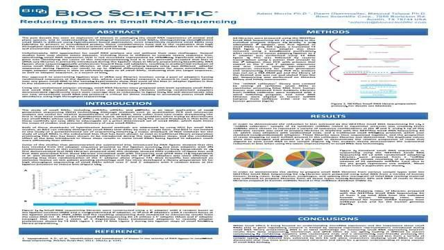 Reducing Biases in Small RNA Sequencing