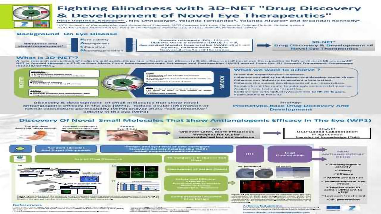 """Fighting Blindness with 3D-NET """"Drug Discovery & Development of Novel Eye Therapeutics"""""""