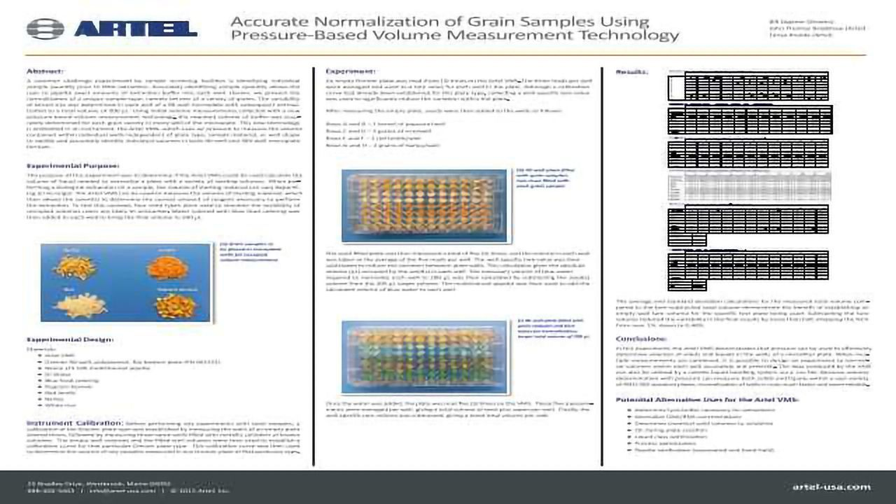 Accurate Normalization of Grain Samples Using Pressure-Based Volume Measurement Technology