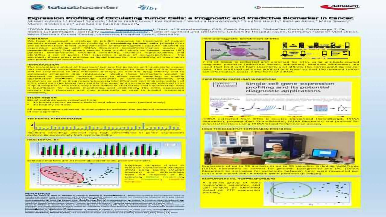Expression Profiling of Circulating Tumor Cells: a Prognostic and Predictive Biomarker in Cancer.