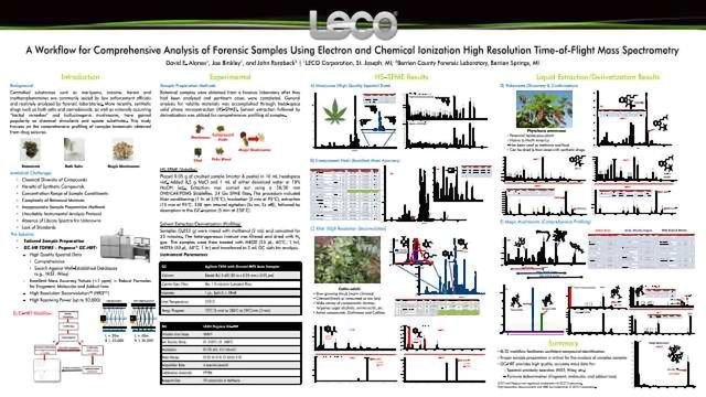 A Workflow for Comprehensive Analysis of Forensic Samples Using Electron and Chemical Ionization High Resolution Time-of-Flight Mass Spectrometry