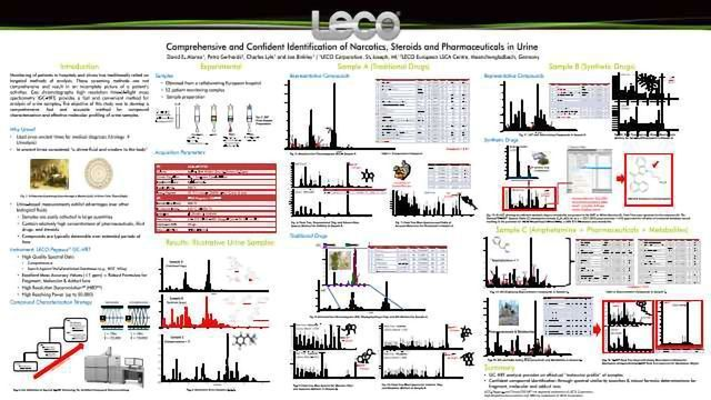 Comprehensive and Confident Identification of Narcotics, Steroids, and Pharamaceuticals in Urine