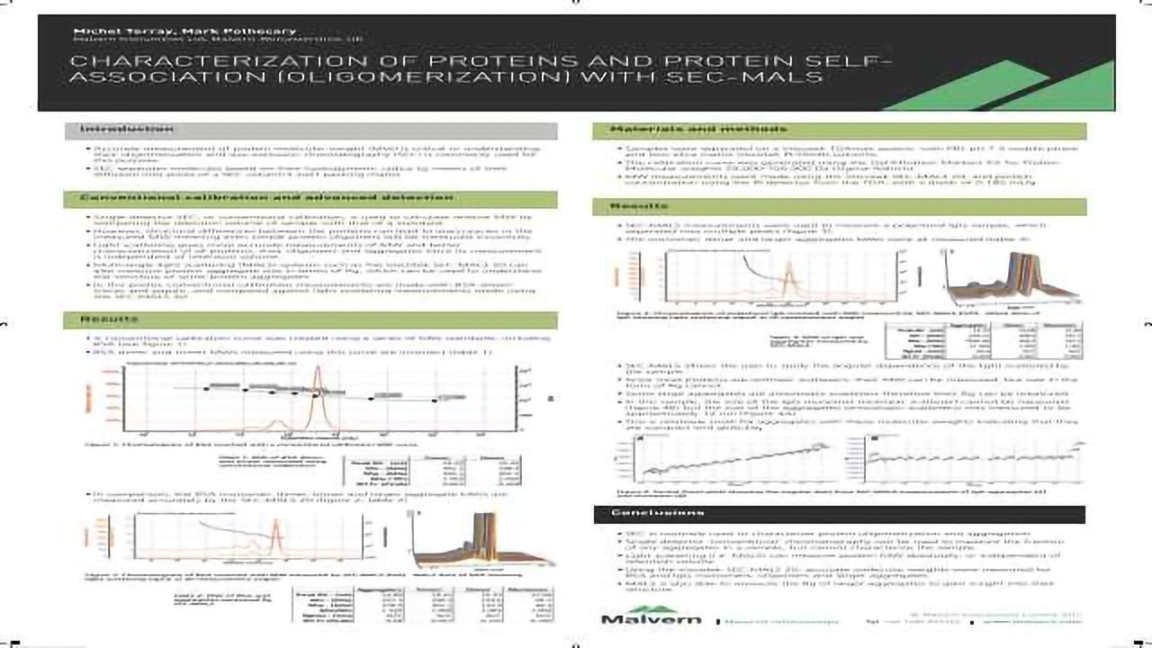 Characterization of Proteins and Protein Self Association (Oligomerization) with SEC-MALS