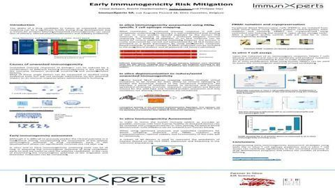 Early Immunogenicity Risk Mitigation