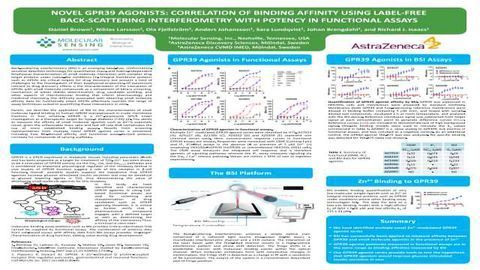 Novel Gpr39 Agonists: Correlation Of Binding Affinity Using Label-Free Back-Scattering Interferometry With Potency In Functional Assays