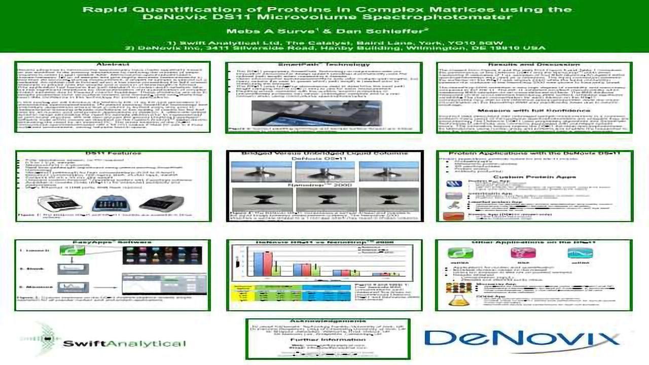 Rapid Quantification of Proteins in Complex Matrices using the DeNovix DS11 Microvolume Spectrophotometer