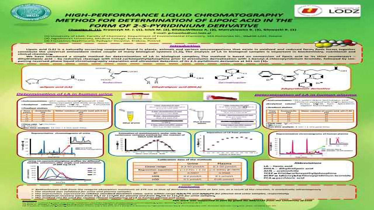 HIGH-PERFORMANCE LIQUID CHROMATOGRAPHY METHOD FOR DETERMINATION OF LIPOIC ACID IN THE FORM OF 2-S-PYRIDINIUM DERIVATIVE