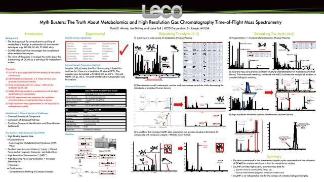 Myth Busters: The Truth About Metabolomics and High Resolution Gas Chromatography Time-of-Flight Mass Spectrometry