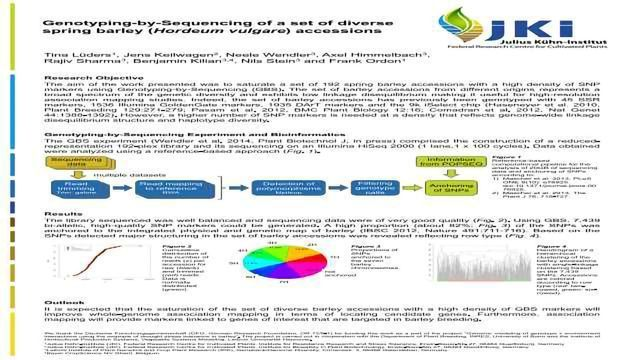 Genotyping-by-Sequencing of a set of diverse spring barley (<i>Hordeum vulgare</i>) accessions