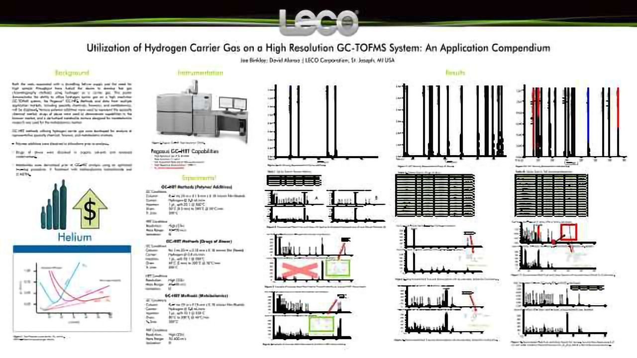 Utilization of Hydrogen Carrier Gas on a High Resolution GC-TOFMS System: An Application Compendium
