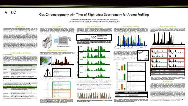 Gas Chromatography with Time-of=Flight Mass Spectrometry for Aroma Profiling