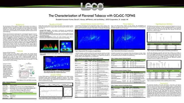 The Characterization of Flavored Tobacco with GCxGC-TOFMS