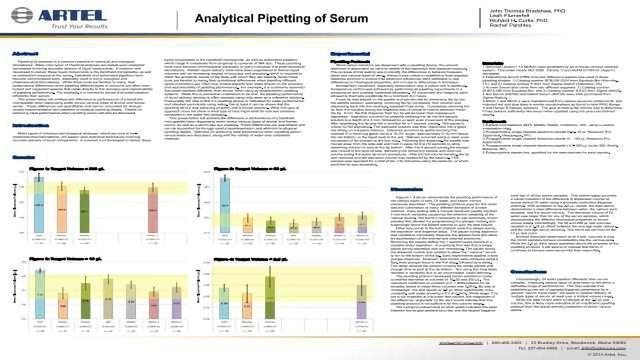 Analytical Pipetting of Serum