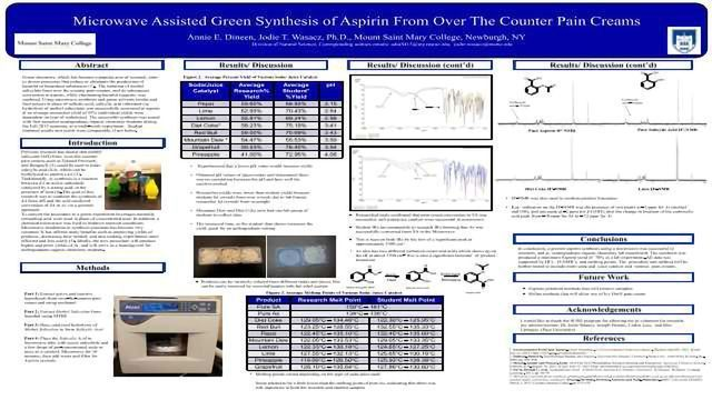 Microwave Assisted Green Synthesis of Aspirin From Over The Counter Pain Creams