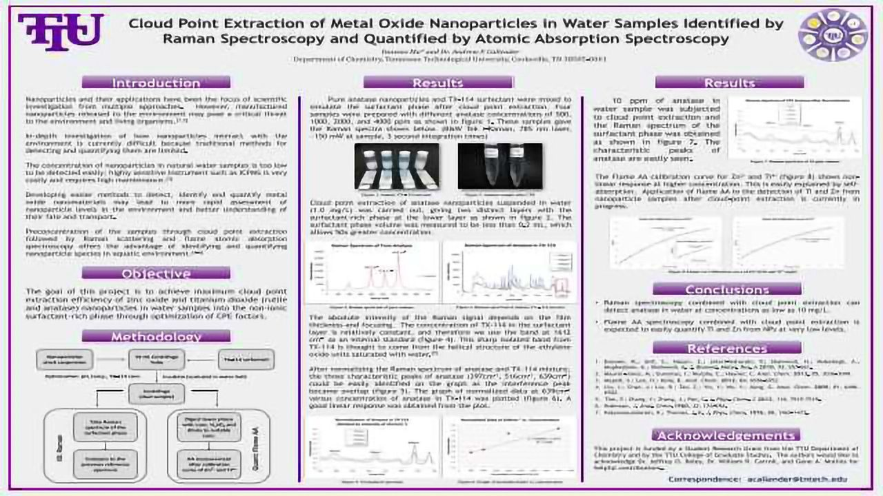 Cloud Point Extraction of Metal Oxide Nanoparticles in Water Samples Identified by Raman Spectroscopy and Quantified by Atomic Absorption Spectroscopy