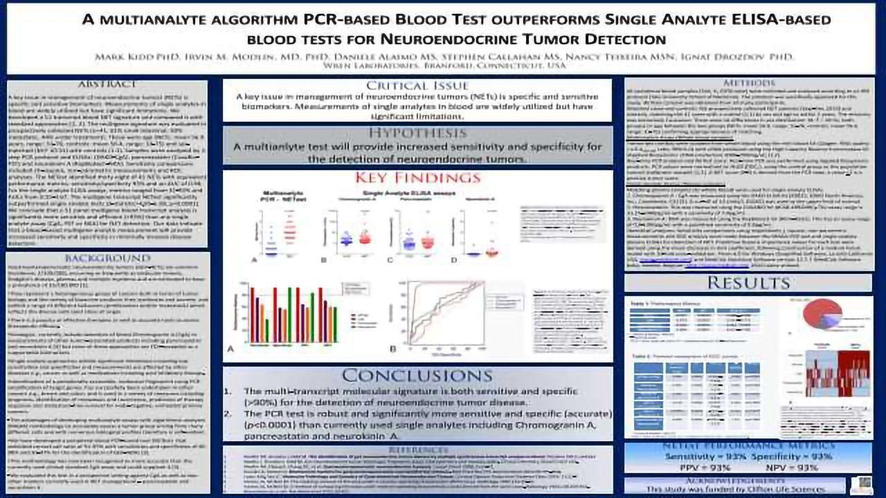 A multianalyte algorithm PCR-based blood test outperforms single analyte ELISA-based blood tests for neuroendocrine tumor detection