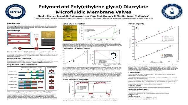 Polymerized Poly(ethylene glycol) Diacrylate Microfluidic Membrane Valves
