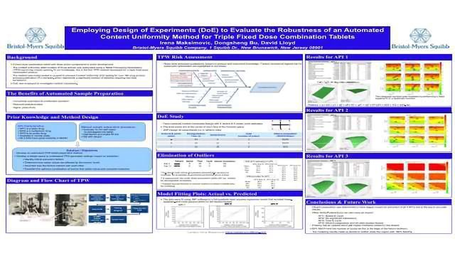 Employing Design of Experiments (DoE) to Evaluate the Robustness of an Automated Content Uniformity Method for the Triple Fixed Dose Combination Tablets