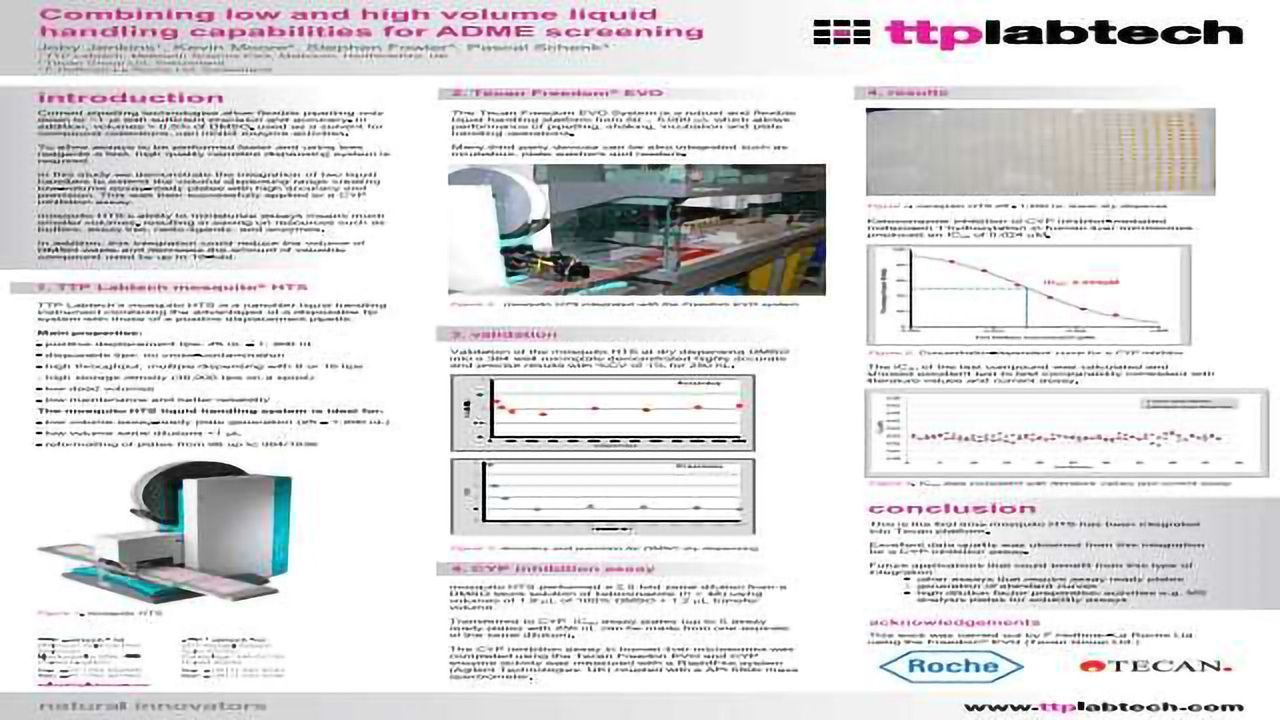 Combining low and high volume liquid handling capabilities for ADME screening