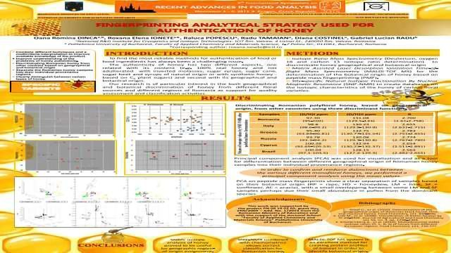 Fingerprinting analytical strategy used for authentication of honey