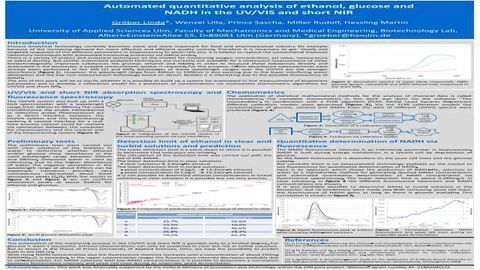 Automated Quantitative Analysis of Ethanol, Glucose and NADH in the UV/VIS and Short NIR