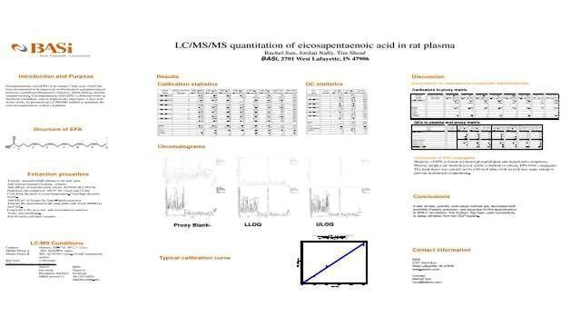 LC/MS/MS Quantitation of Eicosapentaenoic Acid in Rat Plasma