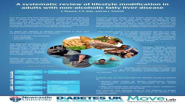 A Systematic Review of Lifestyle Modification in Adults with Non-Alcoholic Fatty Liver Disease
