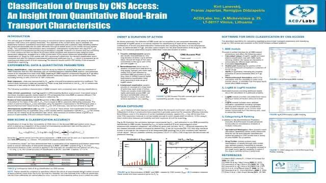 Classification of Drugs by CNS Access: An Insight from Quantitative Blood-Brain Transport Characteristics