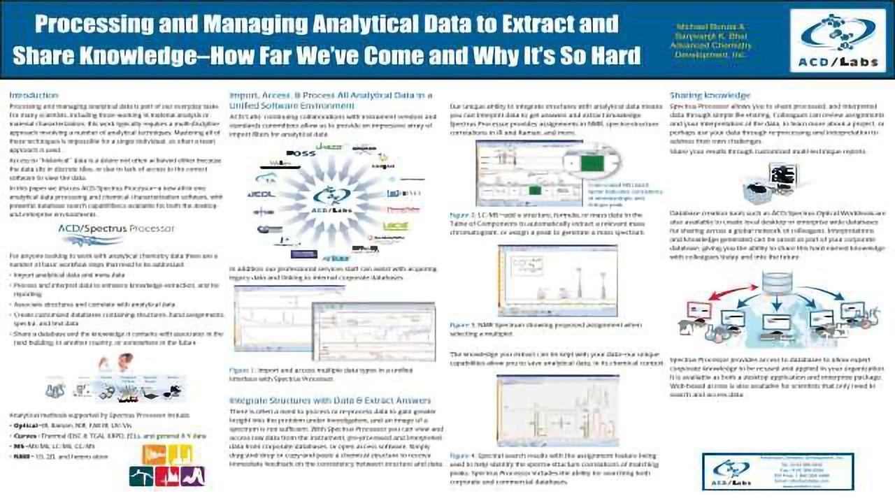 Processing and Managing Analytical Data to Extract and Share Knowledge – How Far We've Come and Why It's So Hard?