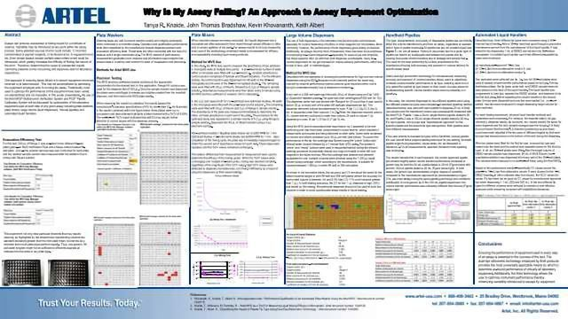 Why Is My Assay Failing? An Approach to Assay Equipment Optimization