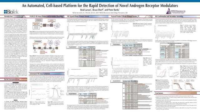 An Automated, Cell-based Platform for the Rapid Detection of Novel Androgen Receptor Modulators