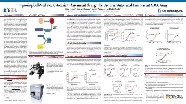 Improving Cell-Mediated Cytotoxicity Assessment through the Use of an Automated Luminescent ADCC Assay
