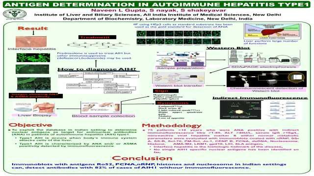 Antigen Determination in Autoimmune Hepatitis Type1