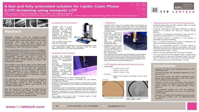 A fast and fully automated solution for Lipidic Cubic Phase (LCP) screening using mosquito LCP