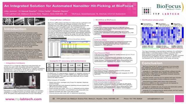 An Integrated Solution for Automated Nanoliter Hit-Picking at BioFocus
